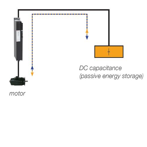 Battery Cycling Energy Savings Electric Buffering