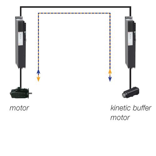 Battery Cycling Energy Savings Kinetic Buffering