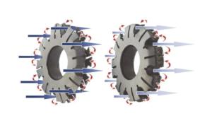 Magnom Magnetic Filtration