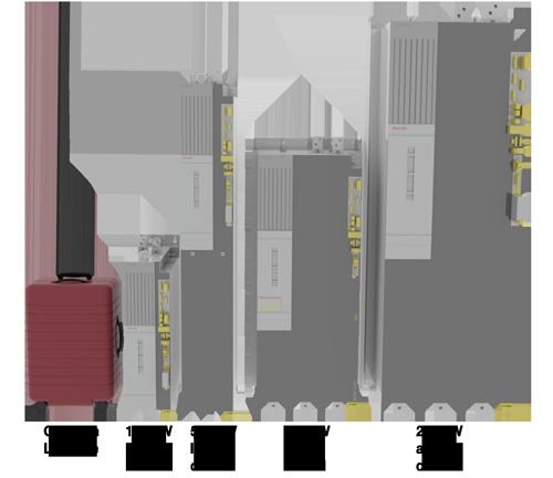 IndraDrive ML Size Comparison