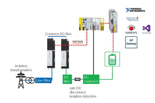 Battery Testing Unit